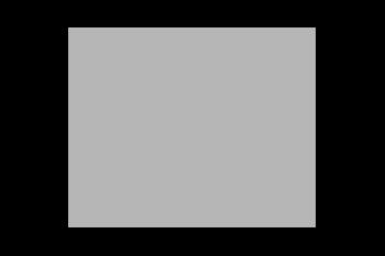 nocnsf